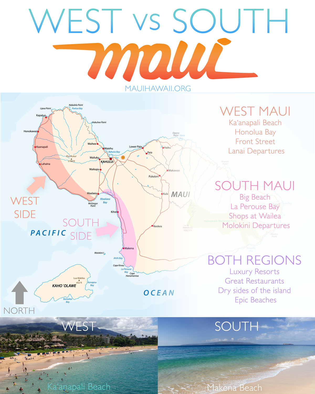 west vs south Maui